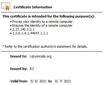Standard TLS certificate